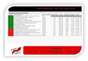 Assortalytics - Final Screen